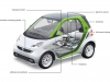 smart-electric-drive-2012-5