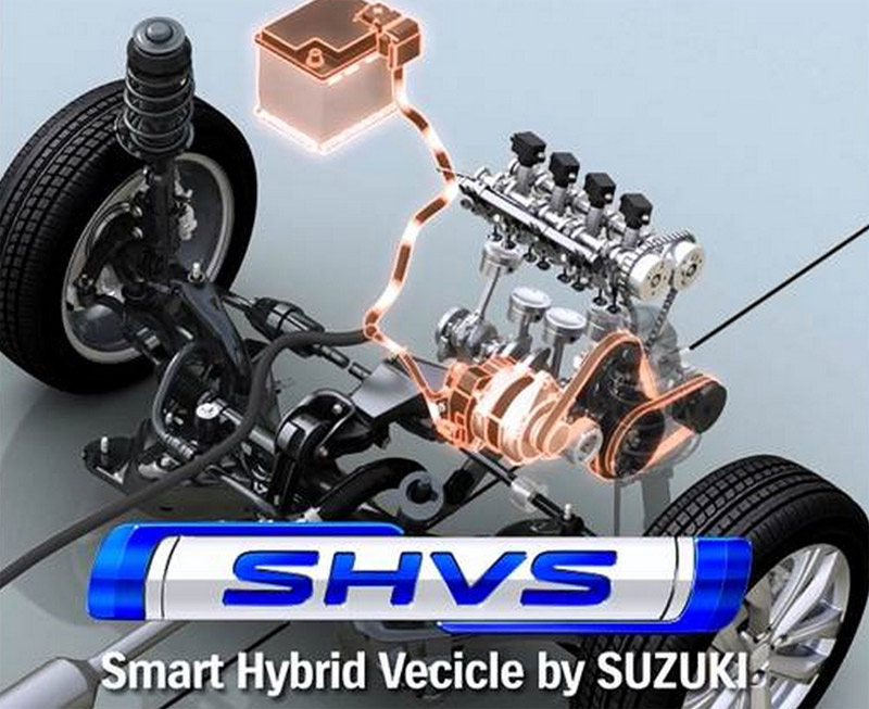 Suzuki-green-technology-boosterjet-SHVS